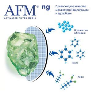 AFM ng - превосходное качество механическй фильтрации и адсорбции