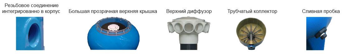 Фильтр для бассейна Calplas HFS